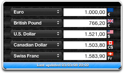 Currency Converter Gadget For Windows 7